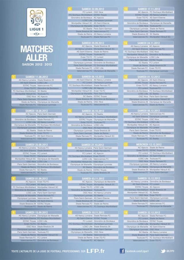 Matchs-aller-Ligue-1-2012-2013
